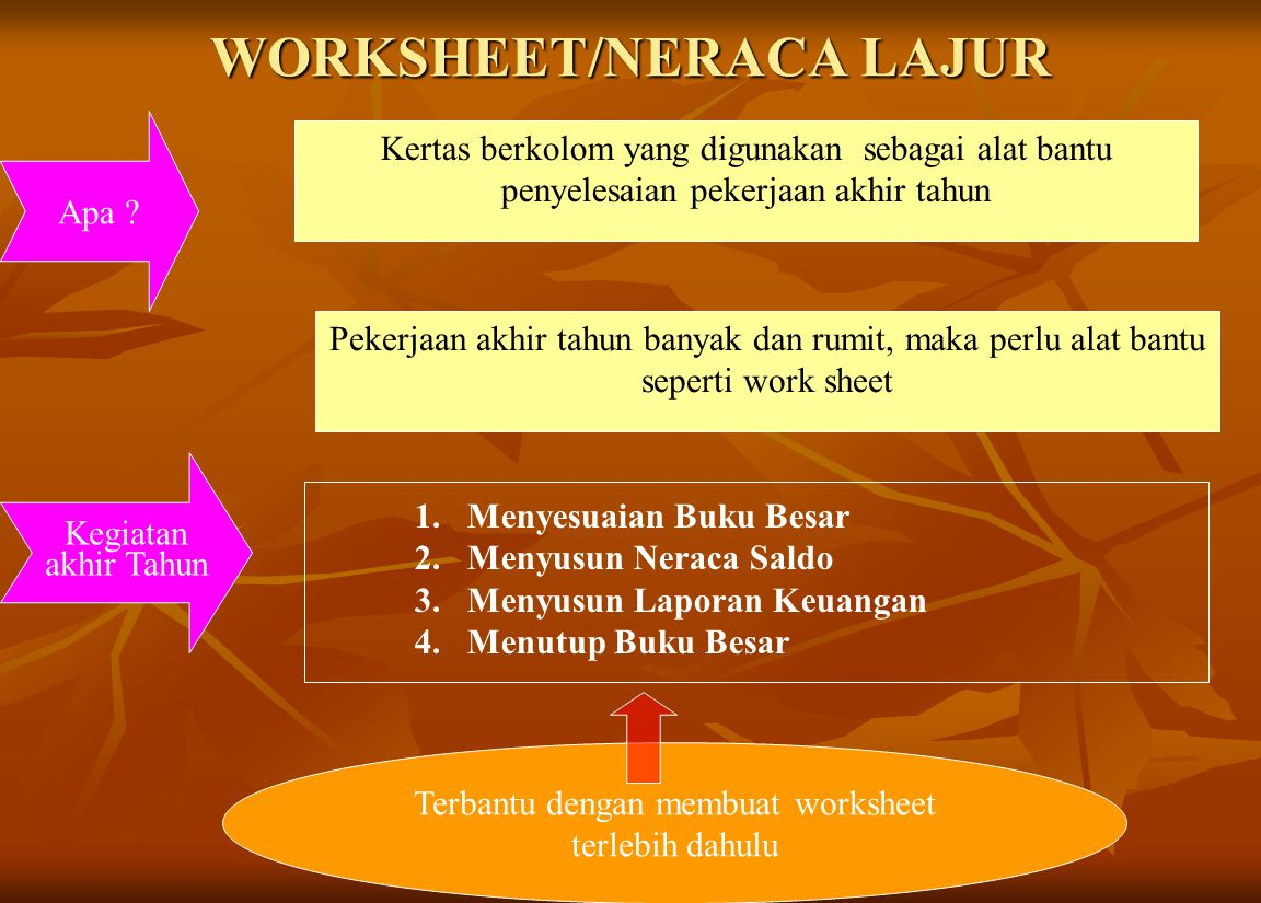 WORKSHEET/NERACA LAJUR