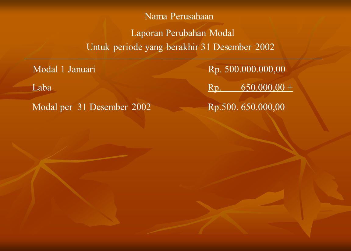 Nama Perusahaan Laporan Perubahan Modal. Untuk periode yang berakhir 31 Desember 2002. Modal 1 Januari Rp. 500.000.000,00.