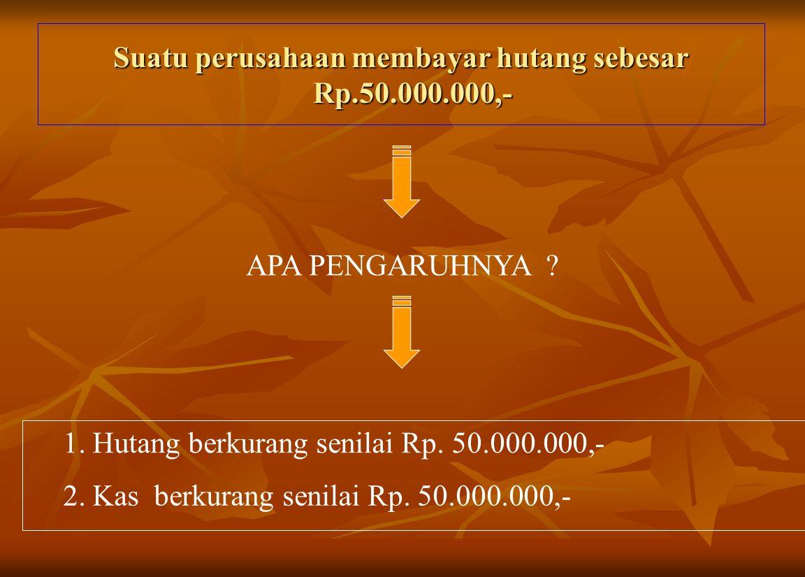 Suatu perusahaan membayar hutang sebesar Rp.50.000.000,-