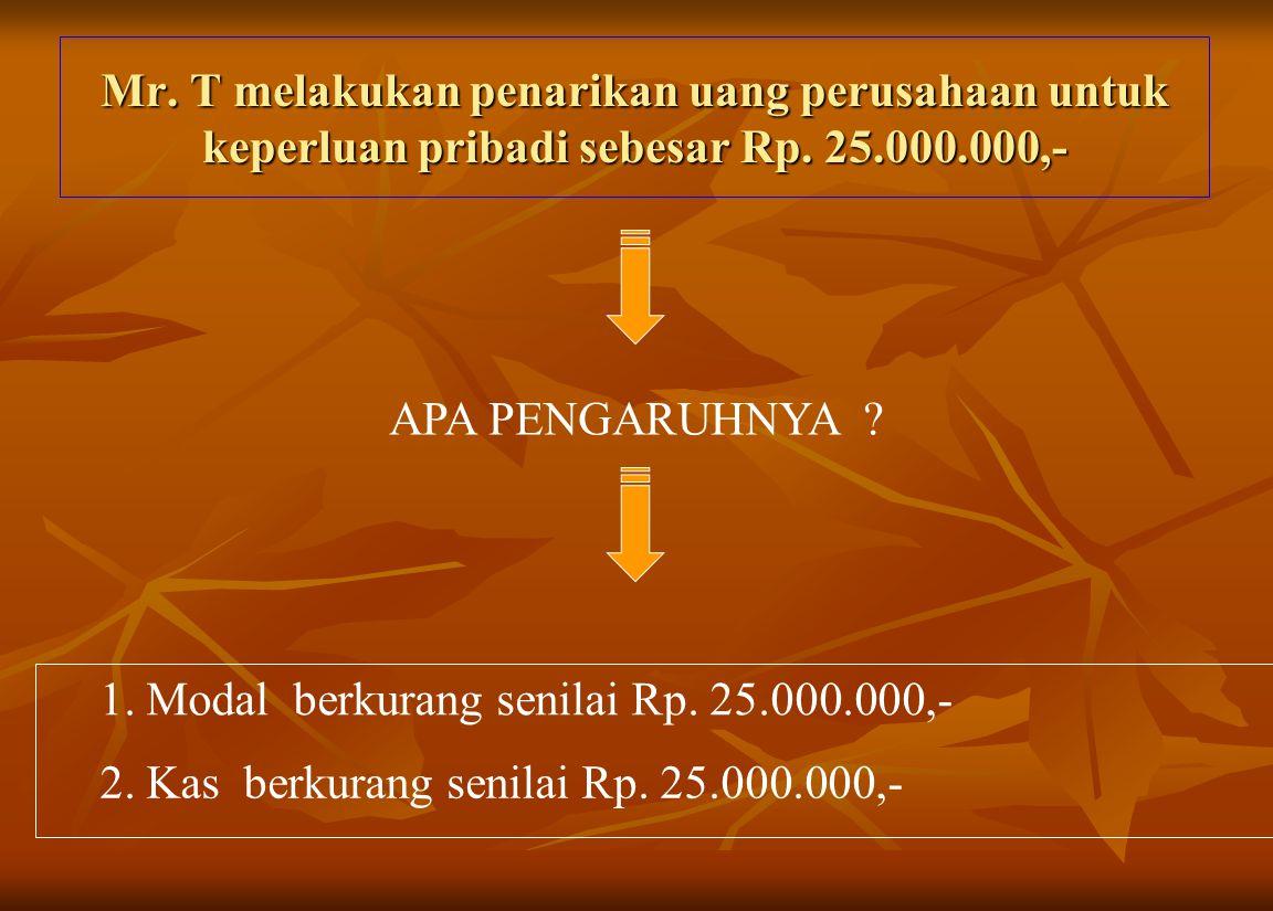 Mr. T melakukan penarikan uang perusahaan untuk keperluan pribadi sebesar Rp. 25.000.000,-