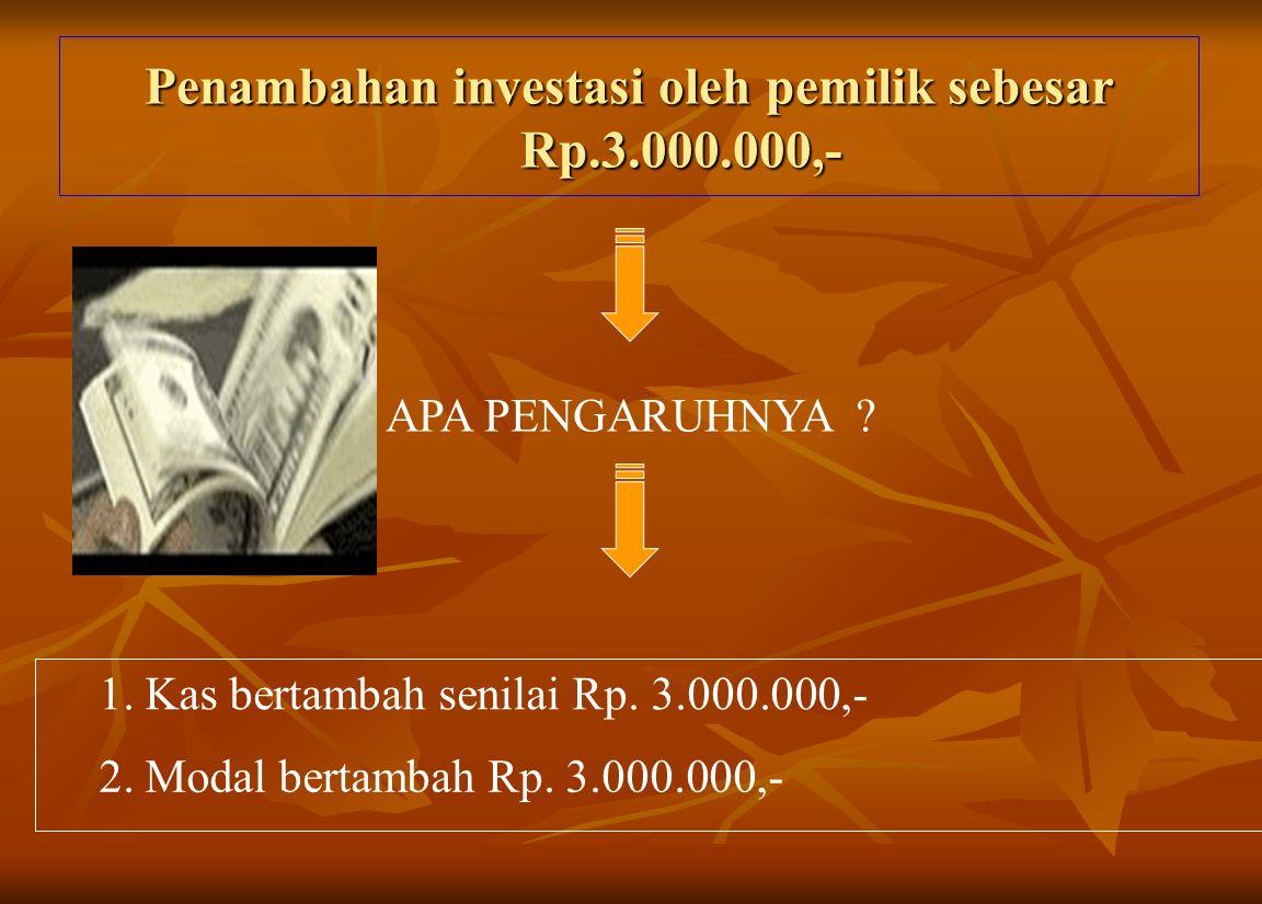 Penambahan investasi oleh pemilik sebesar Rp.3.000.000,-