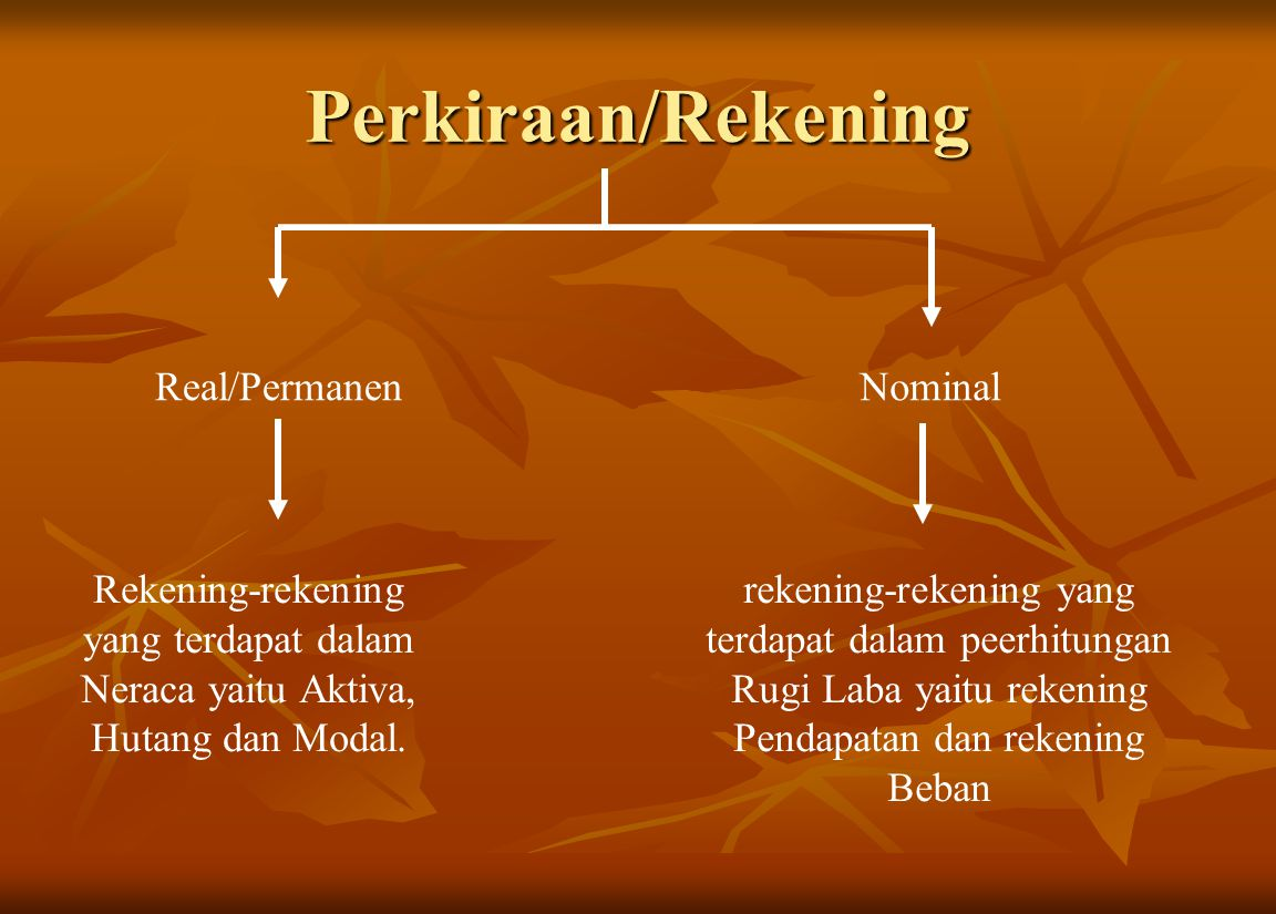 Perkiraan/Rekening Real/Permanen Nominal