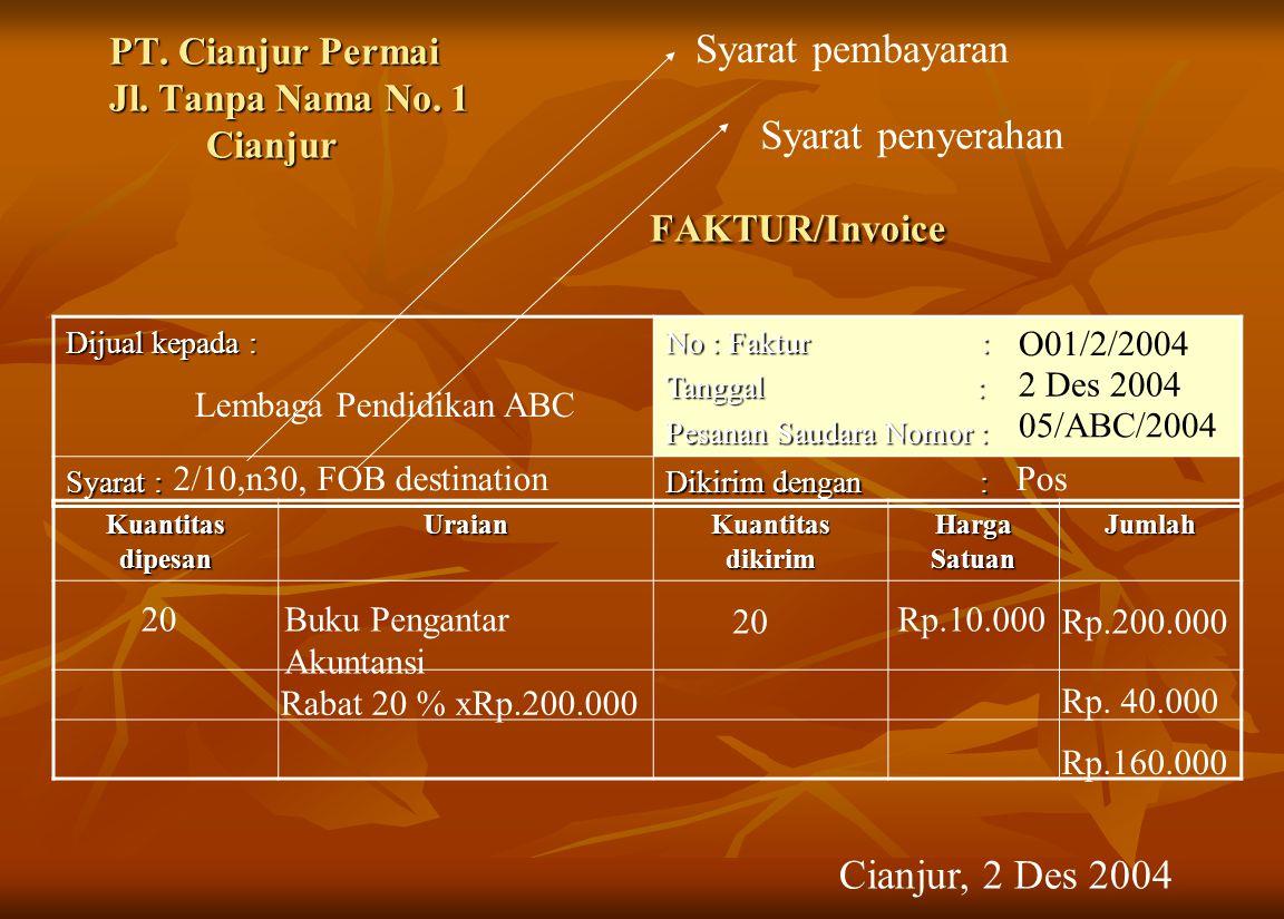 PT. Cianjur Permai Jl. Tanpa Nama No. 1 Cianjur FAKTUR/Invoice
