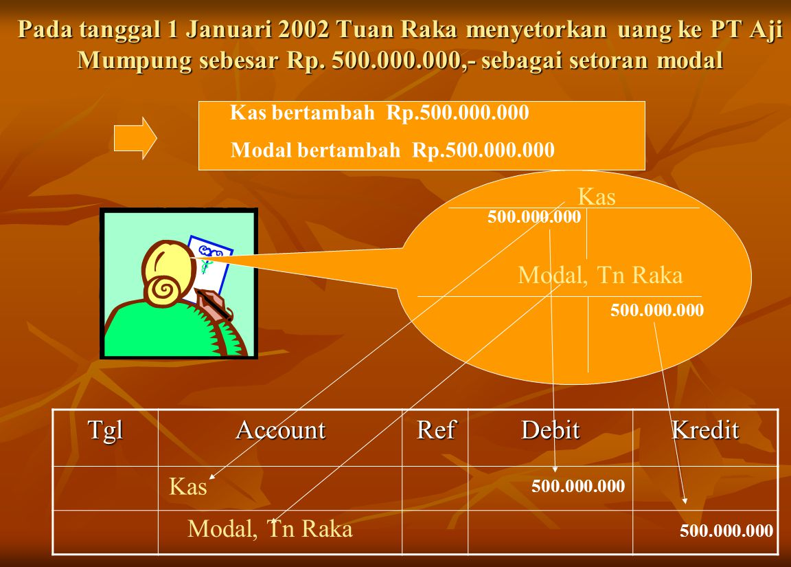 Tgl Account Ref Debit Kredit