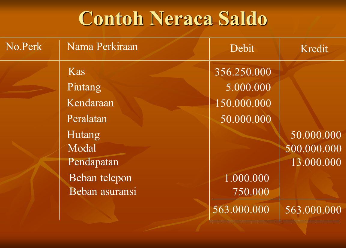 Contoh Neraca Saldo No.Perk Nama Perkiraan Debit Kredit Kas