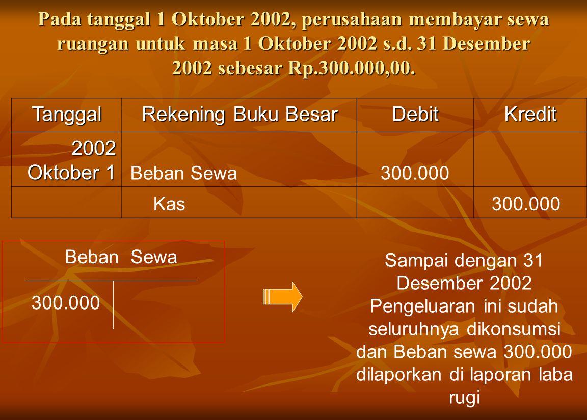 Pada tanggal 1 Oktober 2002, perusahaan membayar sewa ruangan untuk masa 1 Oktober 2002 s.d. 31 Desember 2002 sebesar Rp.300.000,00.