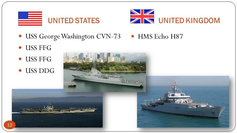 UNITED STATES UNITED KINGDOM USS George Washington CVN-73 USS FFG USS DDG HMS Echo H87