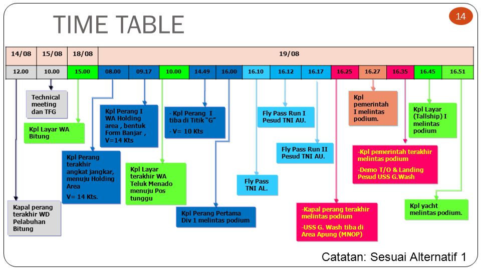 TIME TABLE Catatan: Sesuai Alternatif 1 14/08 15/08 18/08 19/08