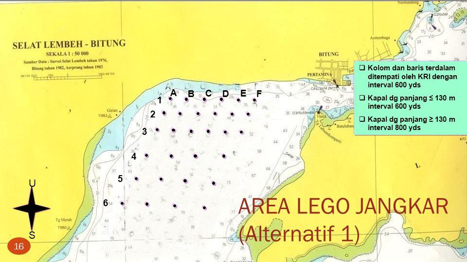 AREA LEGO JANGKAR (Alternatif 1)