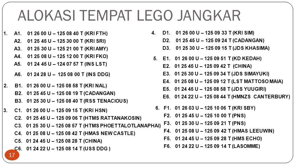ALOKASI TEMPAT LEGO JANGKAR