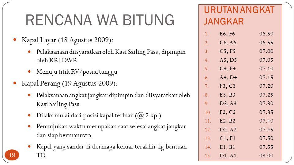 RENCANA WA BITUNG URUTAN ANGKAT JANGKAR Kapal Layar (18 Agustus 2009):