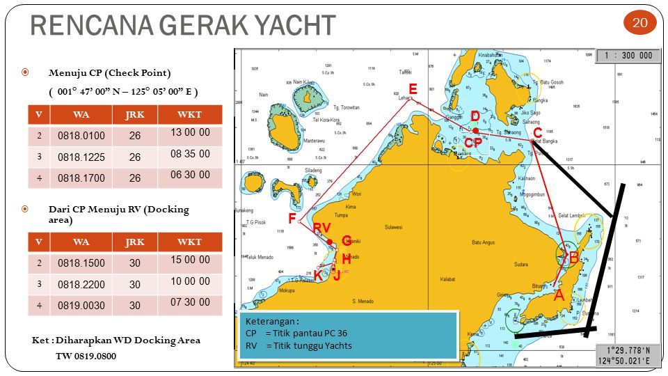 RENCANA GERAK YACHT B A C D E F G H J K CP RV Menuju CP (Check Point)
