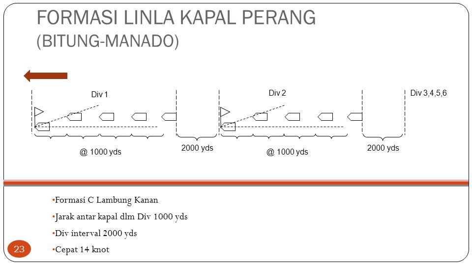 FORMASI LINLA KAPAL PERANG (BITUNG-MANADO)