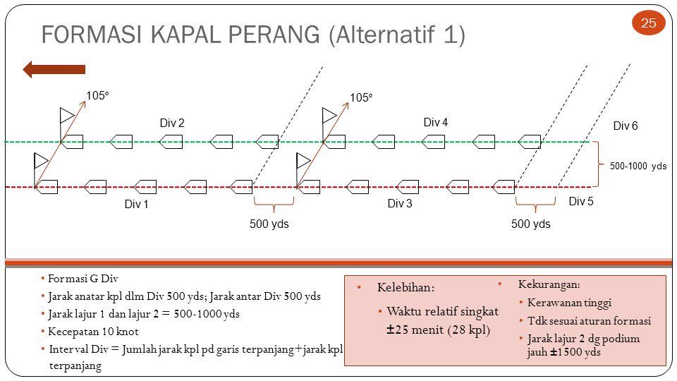 FORMASI KAPAL PERANG (Alternatif 1)