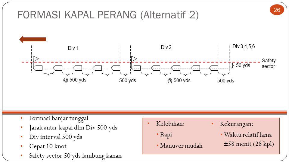 FORMASI KAPAL PERANG (Alternatif 2)