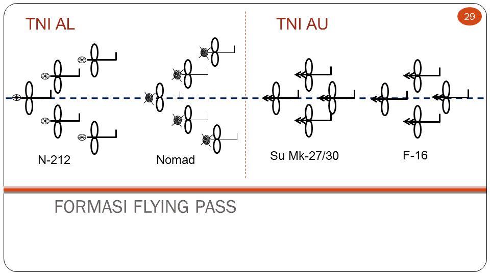 TNI AL N-212 Nomad TNI AU Su Mk-27/30 F-16 FORMASI FLYING PASS