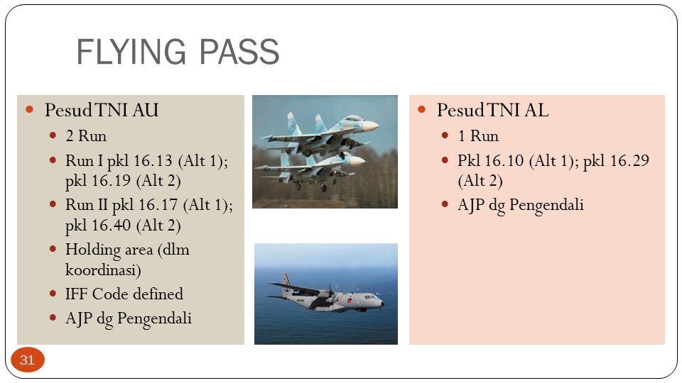 FLYING PASS Pesud TNI AU Pesud TNI AL 2 Run
