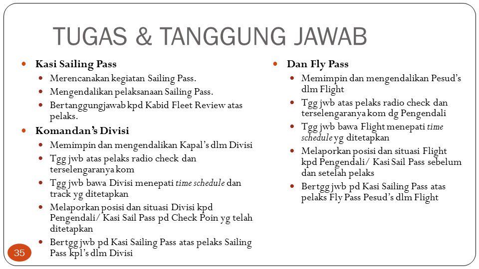 TUGAS & TANGGUNG JAWAB Kasi Sailing Pass Komandan's Divisi
