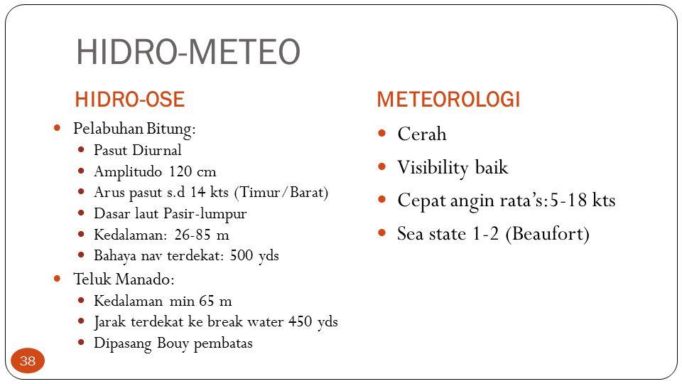 HIDRO-METEO HIDRO-OSE METEOROLOGI Cerah Visibility baik