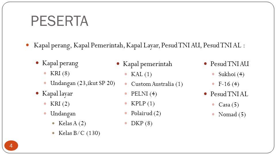 PESERTA Kapal perang, Kapal Pemerintah, Kapal Layar, Pesud TNI AU, Pesud TNI AL : Kapal perang. KRI (8)