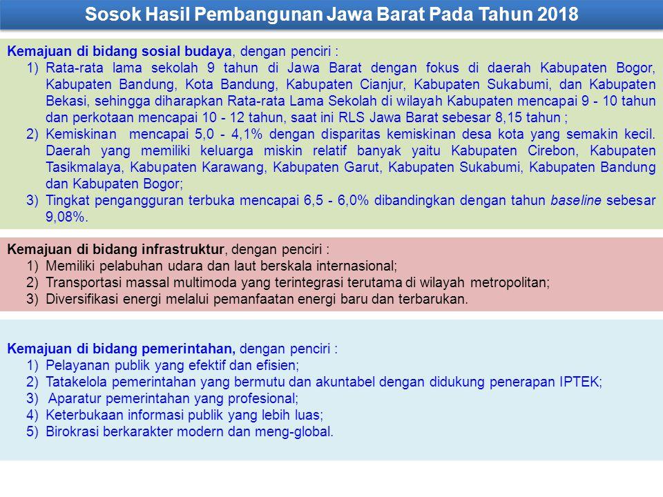 Sosok Hasil Pembangunan Jawa Barat Pada Tahun 2018