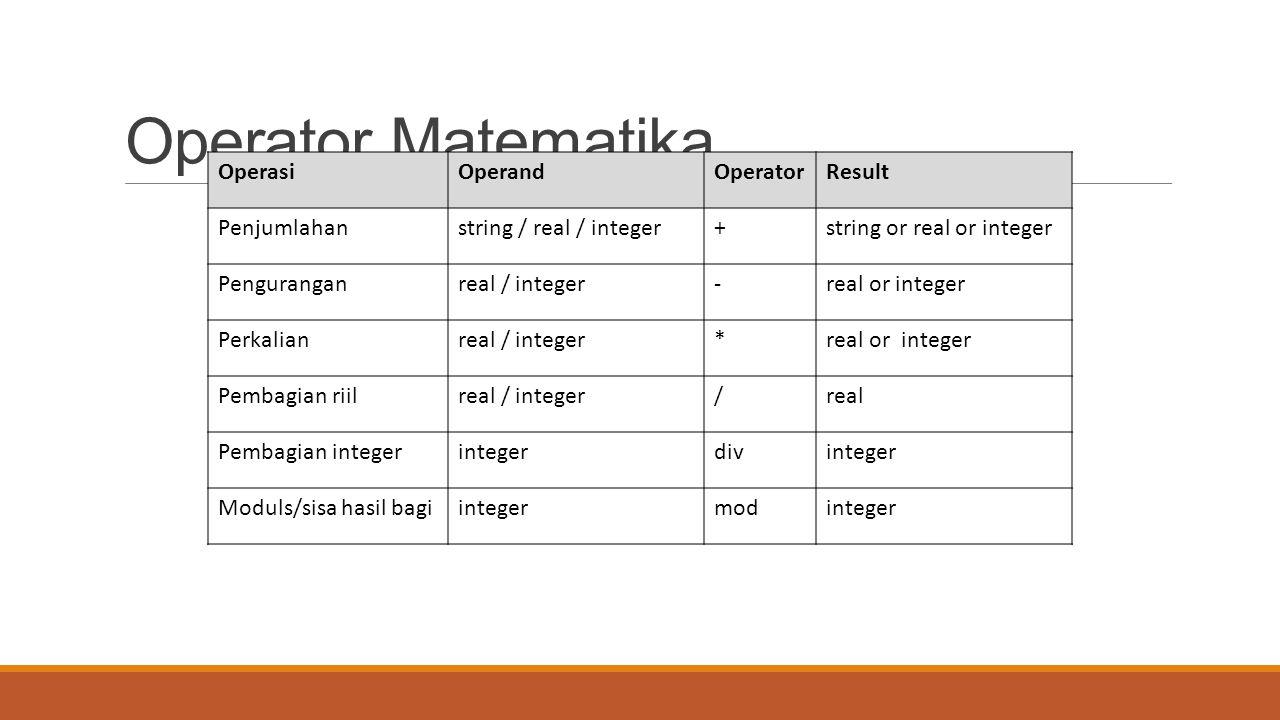 Operator Matematika Operasi Operand Operator Result Penjumlahan