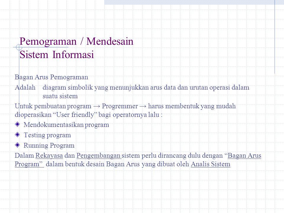 Pemograman / Mendesain Sistem Informasi