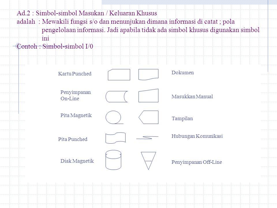 Ad. 2 : Simbol-simbol Masukan / Keluaran Khusus adalah