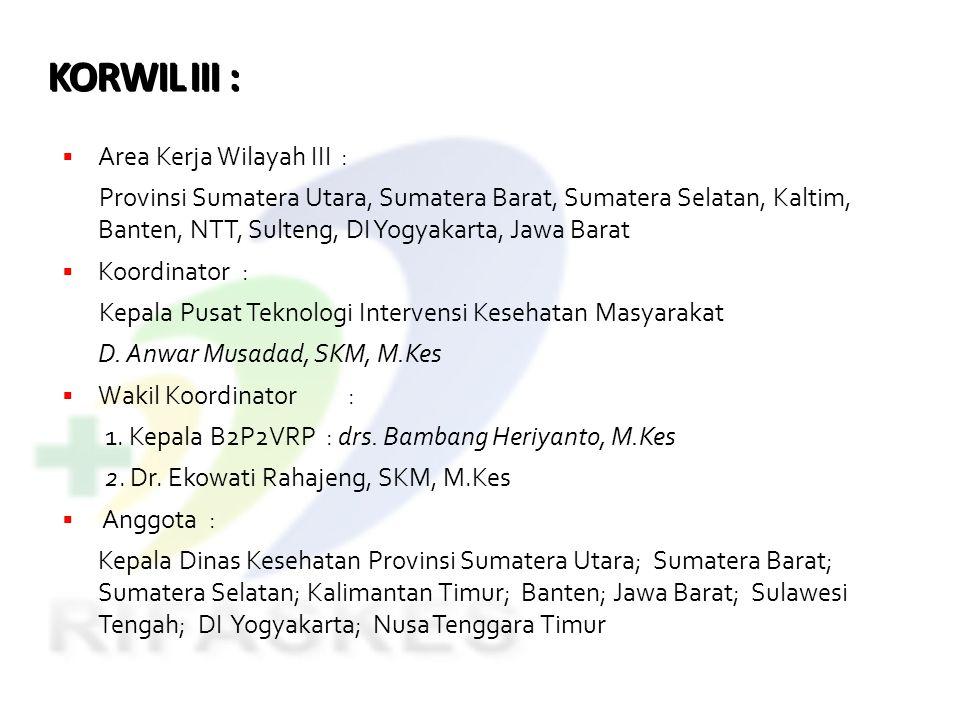 KORWIL III : Area Kerja Wilayah III :