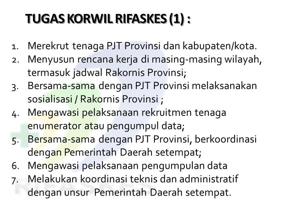 TUGAS KORWIL RIFASKES (1) :