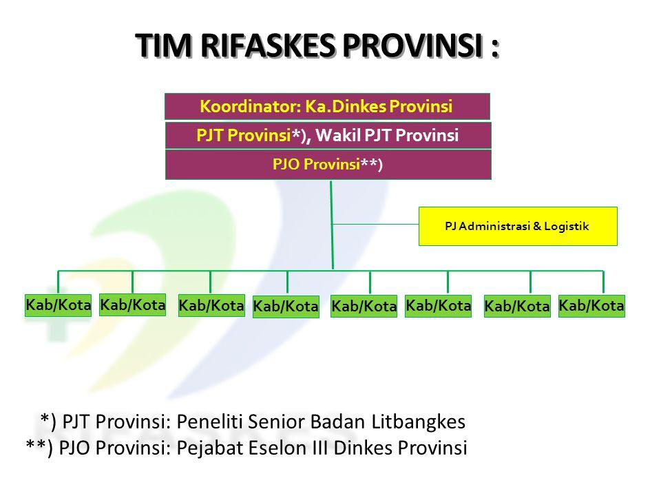 TIM RIFASKES PROVINSI :
