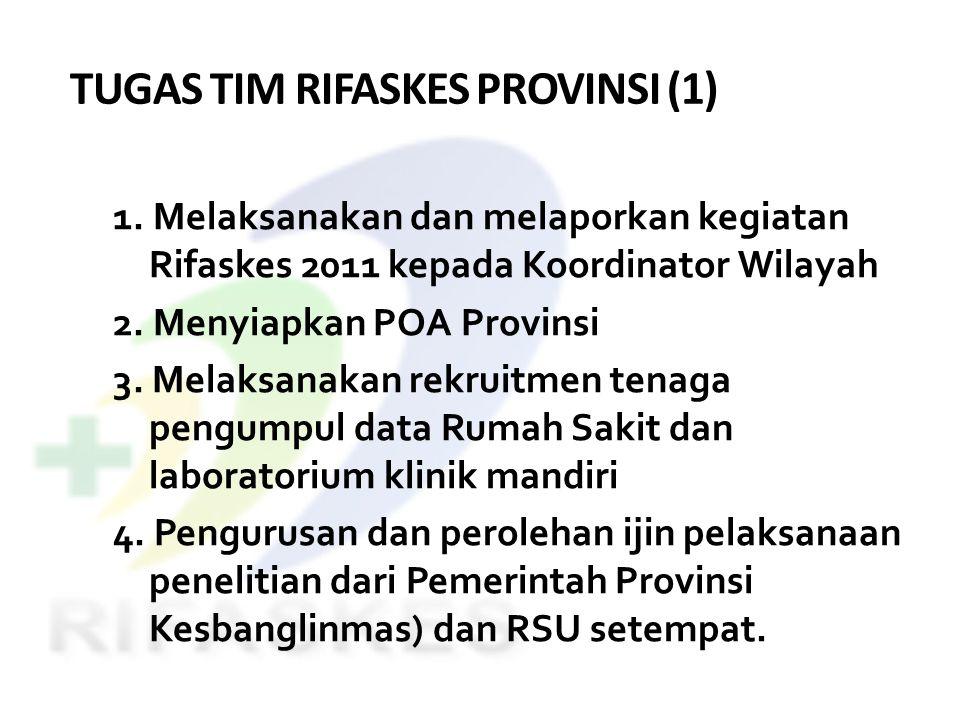 TUGAS TIM RIFASKES PROVINSI (1)
