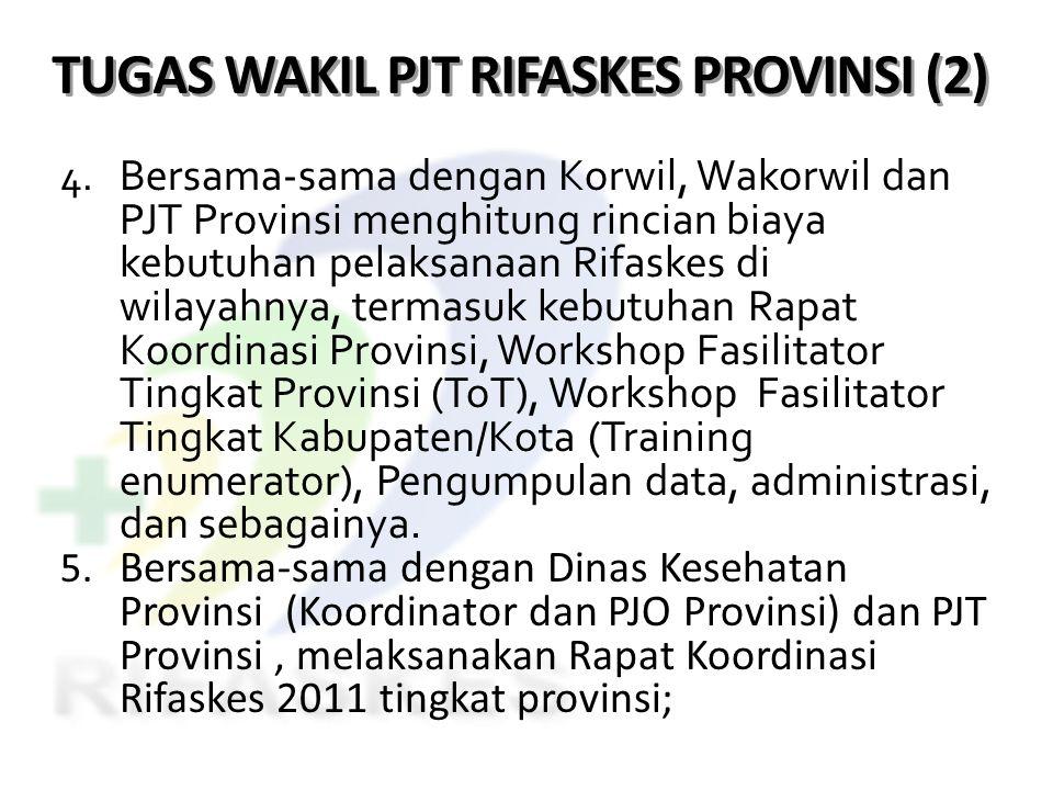TUGAS WAKIL PJT RIFASKES PROVINSI (2)