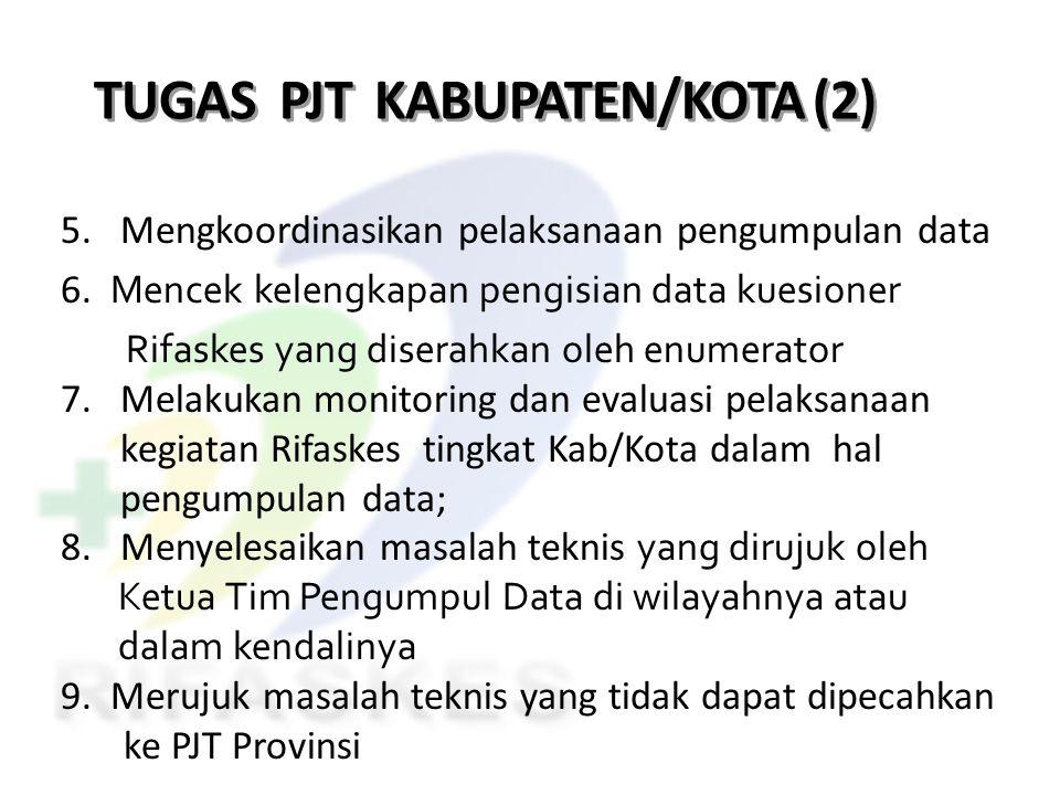 TUGAS PJT KABUPATEN/KOTA (2)