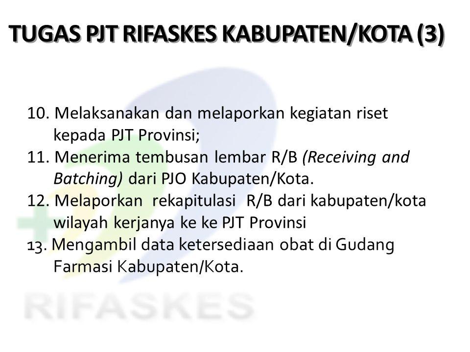 TUGAS PJT RIFASKES KABUPATEN/KOTA (3)