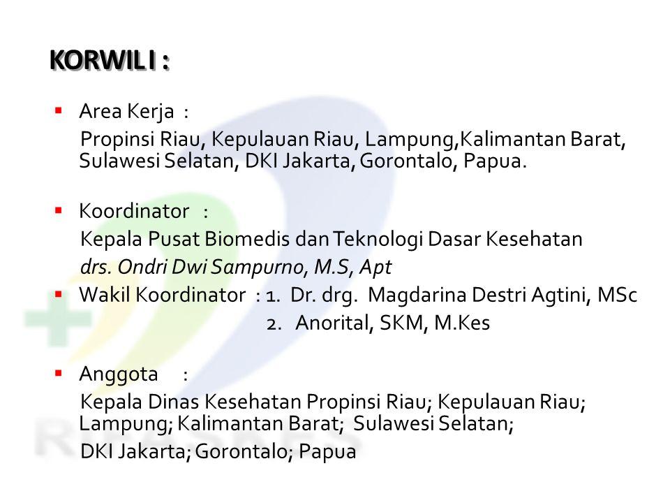 KORWIL I : Area Kerja : Propinsi Riau, Kepulauan Riau, Lampung,Kalimantan Barat, Sulawesi Selatan, DKI Jakarta, Gorontalo, Papua.