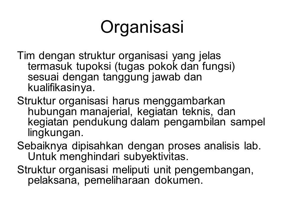 Organisasi Tim dengan struktur organisasi yang jelas termasuk tupoksi (tugas pokok dan fungsi) sesuai dengan tanggung jawab dan kualifikasinya.