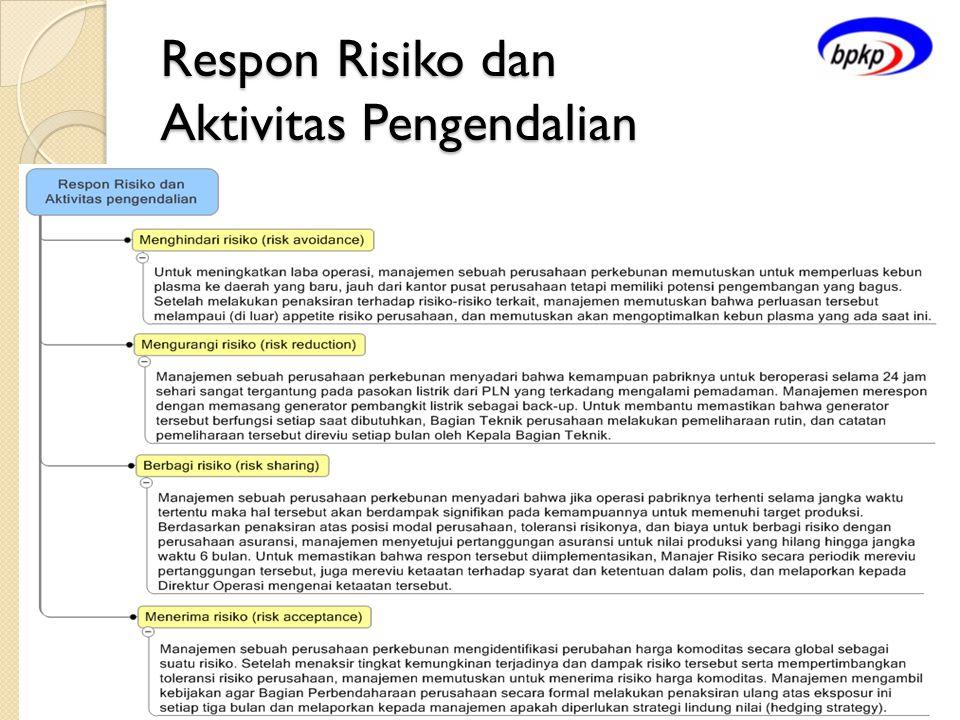 Respon Risiko dan Aktivitas Pengendalian