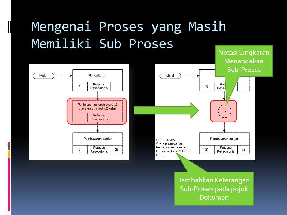 Mengenai Proses yang Masih Memiliki Sub Proses
