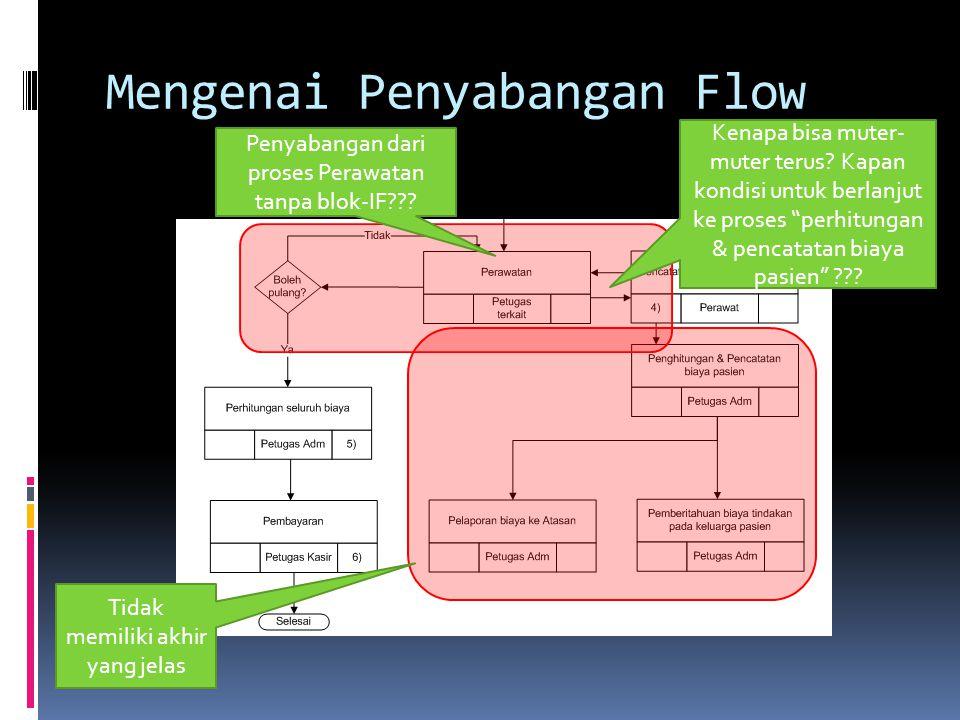 Mengenai Penyabangan Flow
