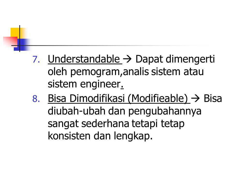 Understandable  Dapat dimengerti oleh pemogram,analis sistem atau sistem engineer.