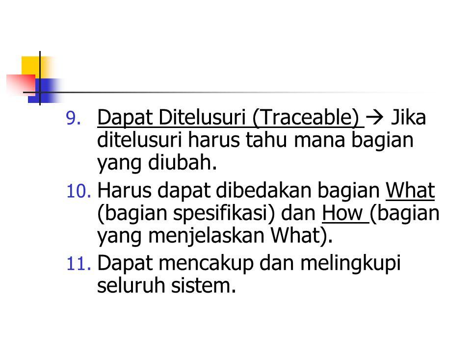 Dapat Ditelusuri (Traceable)  Jika ditelusuri harus tahu mana bagian yang diubah.