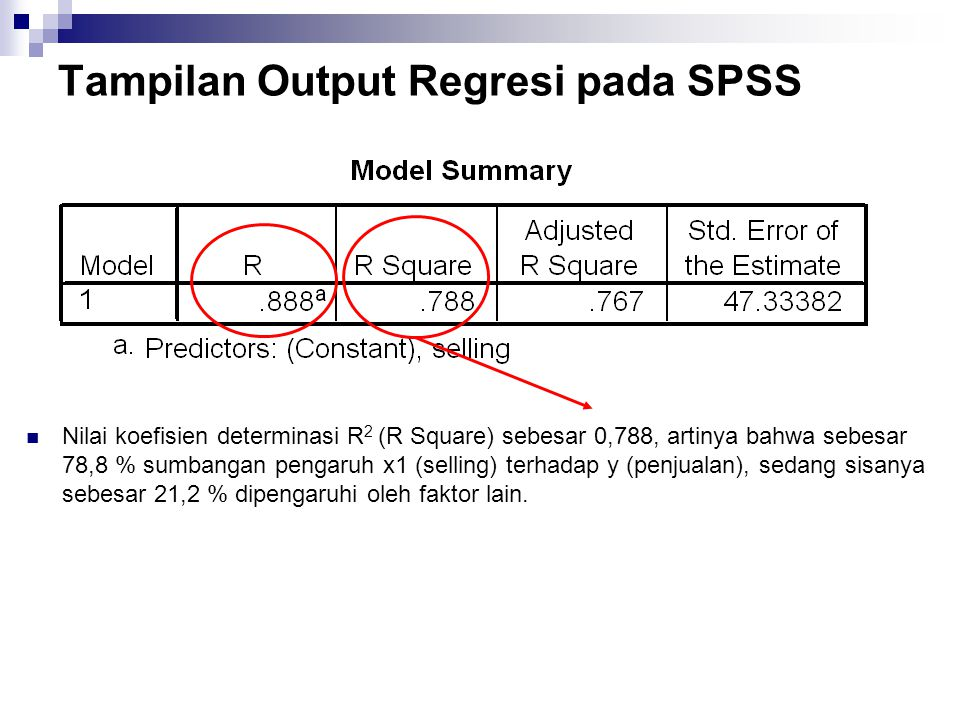 Tampilan Output Regresi pada SPSS