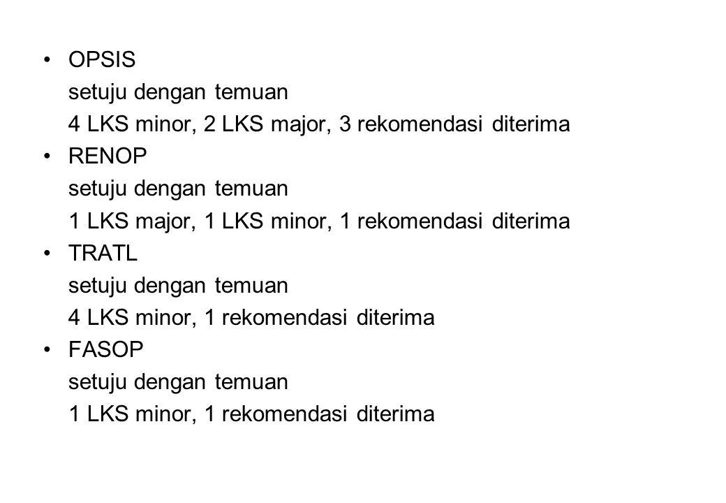 OPSIS setuju dengan temuan. 4 LKS minor, 2 LKS major, 3 rekomendasi diterima. RENOP. 1 LKS major, 1 LKS minor, 1 rekomendasi diterima.