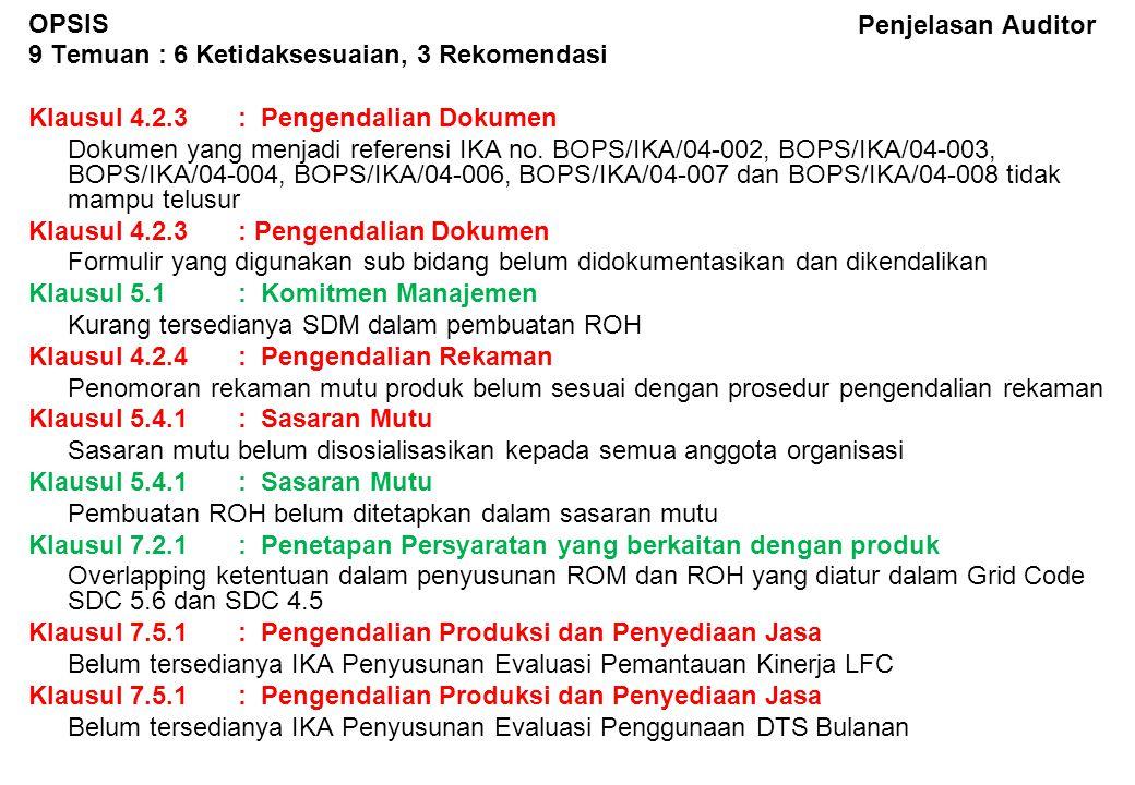 Penjelasan Auditor OPSIS. 9 Temuan : 6 Ketidaksesuaian, 3 Rekomendasi. Klausul 4.2.3 : Pengendalian Dokumen.