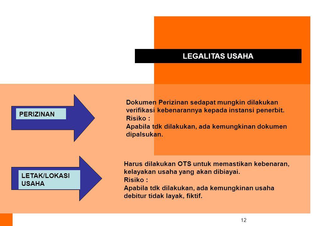 LEGALITAS USAHA Dokumen Perizinan sedapat mungkin dilakukan verifikasi kebenarannya kepada instansi penerbit.