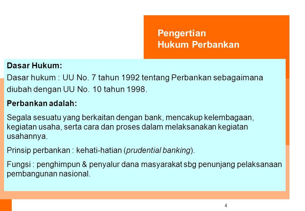 Pengertian Hukum Perbankan Dasar Hukum:
