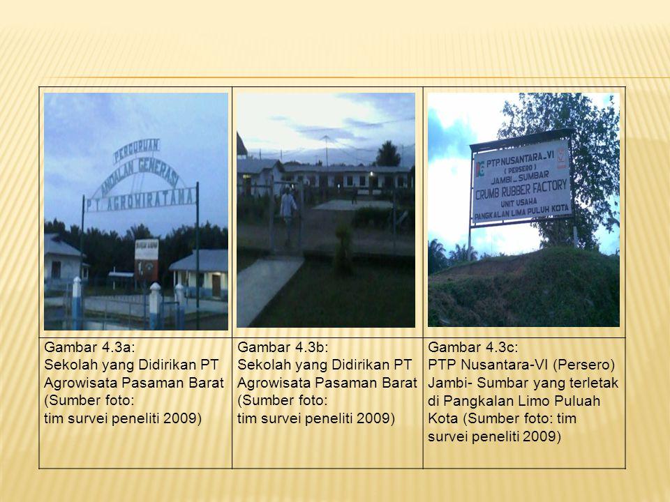Gambar 4.3a: Sekolah yang Didirikan PT Agrowisata Pasaman Barat (Sumber foto: tim survei peneliti 2009)
