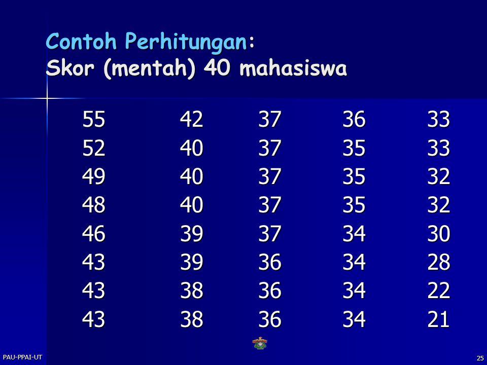 Contoh Perhitungan: Skor (mentah) 40 mahasiswa