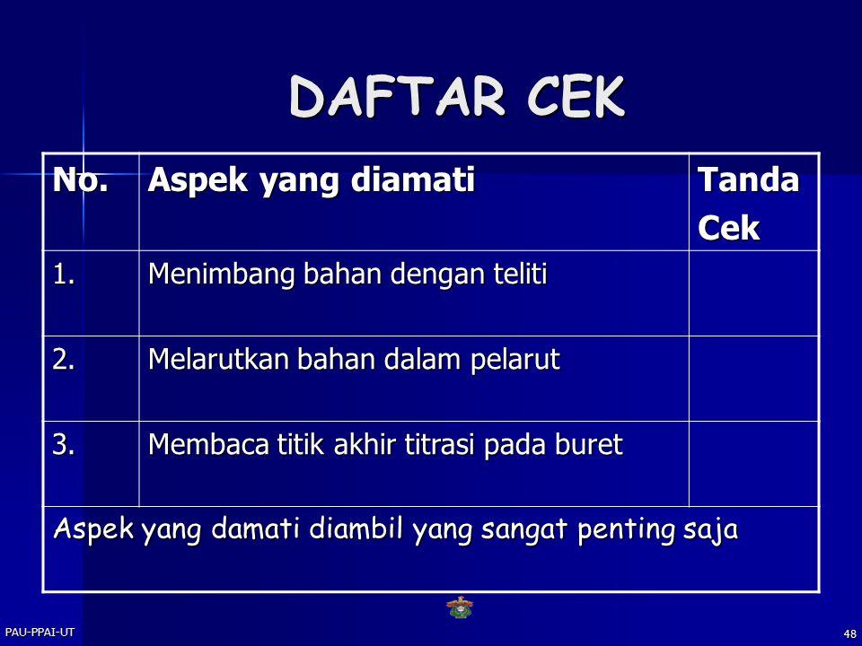 DAFTAR CEK No. Aspek yang diamati Tanda Cek 1.